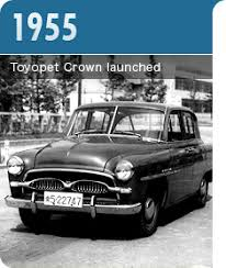 ww toyota motors com toyota motor corporation global website 75 years of toyota