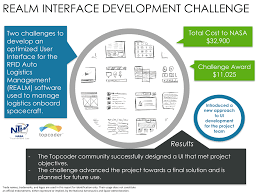 high performance fast computing ideation challenge nasa