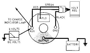 image gallery motorola alternator wiring diagram
