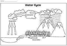 the water cycle worksheet free worksheets library download and