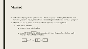 How To Put A Box Together Monadic Computations In C 14