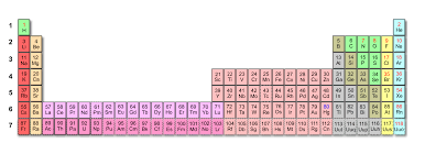 Valence Electrons On Periodic Table New Periodic Table Of Elements Showing Valence Electrons Periodic