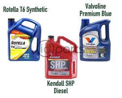 Dodge Ram Cummins Life Expectancy - ram ecodiesel oil change kit 68229402aa 68229402aa idparts com