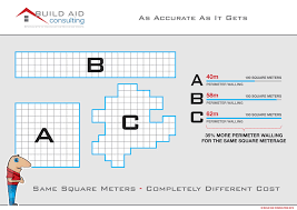 accurate building cost calculations build aid consulting