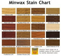 interior wood stain colors home depot interior wood stain colors home depot wood stain colors home depot