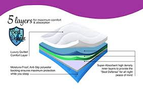 Waterproof Pads For Beds Best Defense Medical Grade Mattress Protector Waterproof Bed Pad