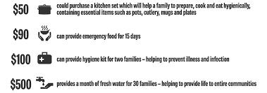 how to help humanitarian coalition