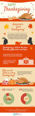 happy thanksgiving piktochart infographic infographics