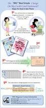 Real Simple Magazine by Tme Realsimple Infographic On How The Tme Real Simple Magazine