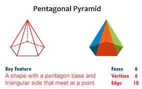 volume of a pentagonal pyramid definition formula u0026 examples