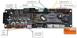 fan with usb connection aqua computer aquaero 5 xt usb fan controller review page 4 of 7