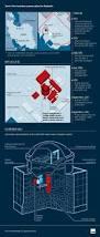 the 25 best nuclear power ideas on pinterest nuclear energy