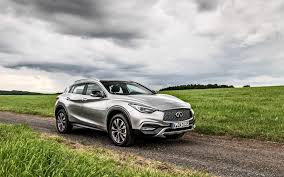 2018 infiniti qx30 price engine full technical specifications