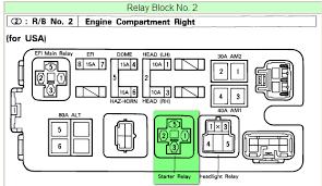 22re fuse box diagram wiring diagrams for diy car repairs