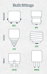 5 ways to choose an led light bulb bulbs light bulb and
