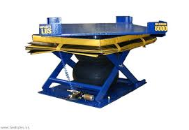 Pallet Lift Table by Enkon Manufacturer Of Scissor Lift Tables