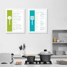 tableau conversion cuisine cuisine mesure tableau de conversion impression sur toile et affiche