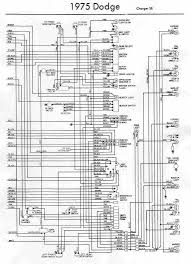 electrical wiring diagram of 1975 dodge charger se u2013 circuit