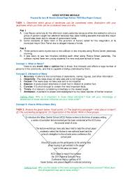 writing concept papers a basic module for news writing
