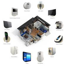 smart items for home 10 automation systems for your smart house tech up your home