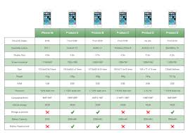 smart phone comparison table free smart phone comparison table