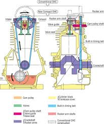 amazon com honda gc160laqha 160cc gc160 series ohc 4 6 hp engine