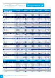 etude de remuneration nationale 2014 notre expertise metiers secteu