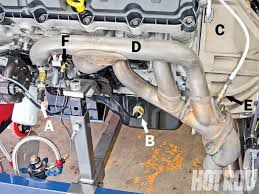ford coyote engine swap guide rod network