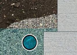 Basement Systems Of New York by Exterior Drain Tile Weeping Tile Systems In Troy Albany