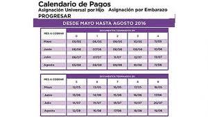 www anses calendario pago a jubilados pensionados 2016 anses publicó en la web los próximos 4 calendarios de pagos hasta