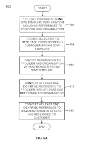 patent us20140059415 system and method for populating an