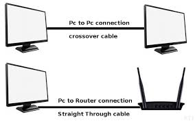 things you should know if use cat5 ethernet cable techwiser