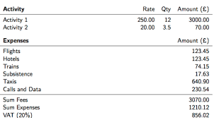 latex invoice template for vat registered consultants u2013 tristan