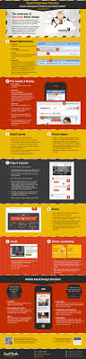 best newsletter design best practice for newsletter and email design