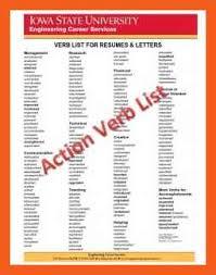3 4 active verb list resumeheader
