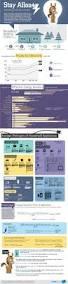 39 best saving on electric bill images on pinterest saving money