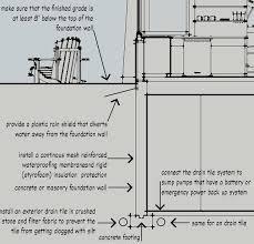 How Does A Pedestal Sump Pump Work 103 Best Sump Pumps Images On Pinterest Sump Pump Pumps And Pumping