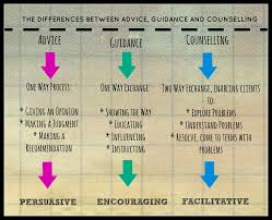 Difference Between Counselling Skills And Techniques The Differences Between Advice Guidance And Counselling