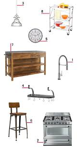 Industrial Style Faucets by Industrial Kitchen Design Mood Board Ideas For Industrial Kitchen