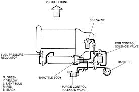 ford galaxy tdi 1998year vacuum pipe layout fixya