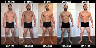 train athletic nutrition templates that are built on science