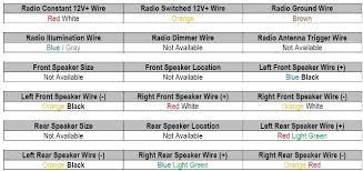 2001 jetta radio wiring diagram wiring schematics and wiring