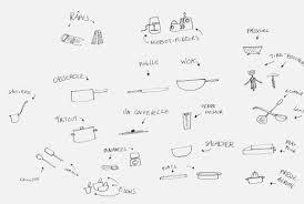 dessin ustensile de cuisine inspirational les ustensiles de cuisine inspirational hostelo