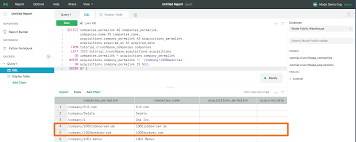Joining Tables In Sql Sql Joins Using Where Or On Sql Tutorial Mode Analytics