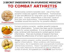 best medicine for inflammation ingredients png