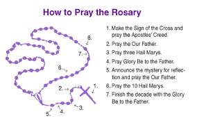 rosary for kids so what is this rosary thing anyway theresa