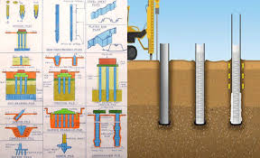 Steel Sheet Piling Cost Estimate by Construction Piles Foundations Piles Construction Method