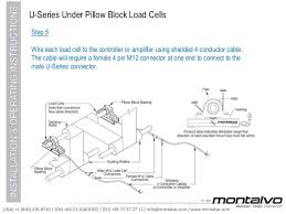 u series under pillow block load cell installation in 6 steps