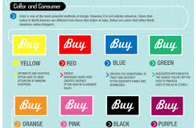 what do different colors mean design charts for better typography and color noupe