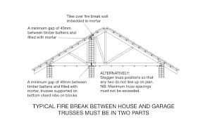 itc advises on timber roof trusses and fire regulations
